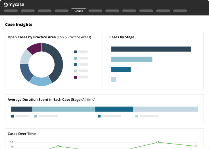A screen shot of the MyCase Case Insights dashboard tool.